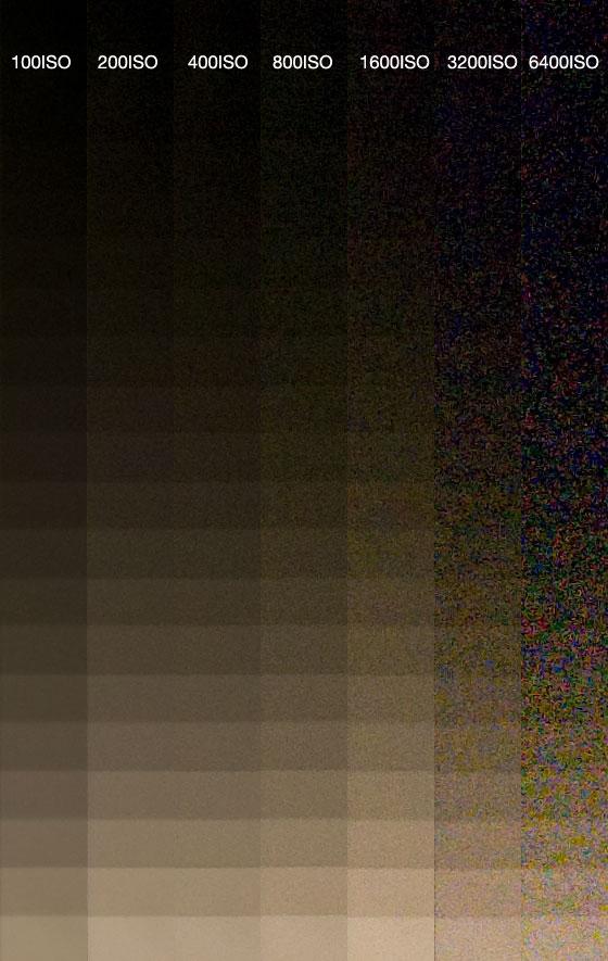 Pentax K20D Digital Camera image noise test